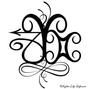 Capricorn | Aries | Gemini